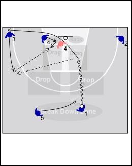1_drag_zone_lane_penetration4